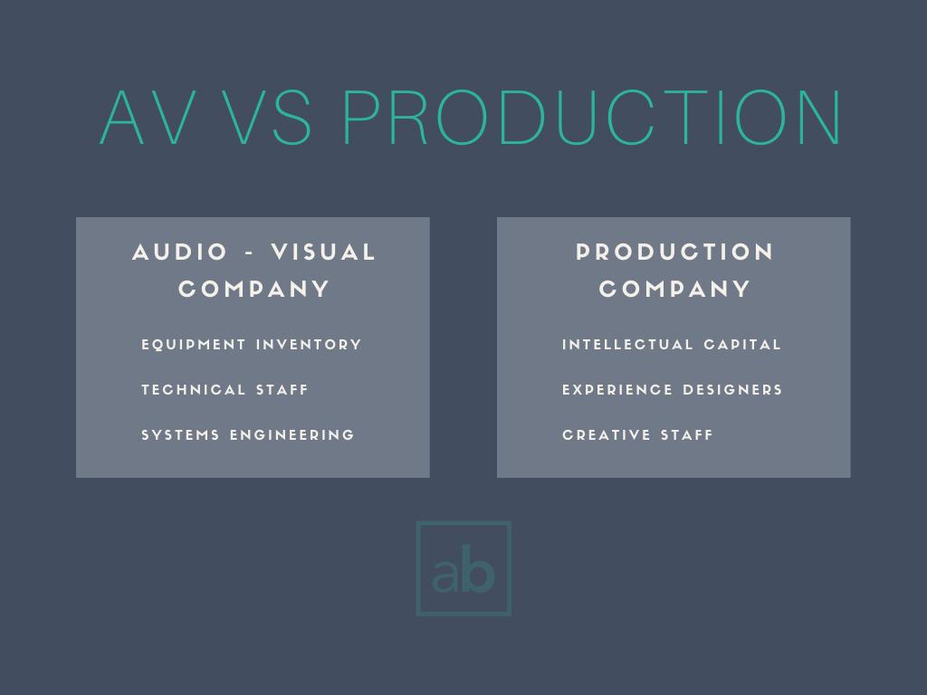 AV Company vs Production Partner 3